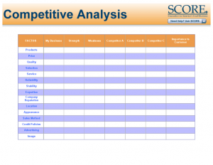 competitor analysis template business templates program templates competitive analysis template