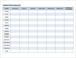competitor analysis template competitive analysis template