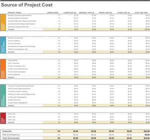 construction proposal example project budget template