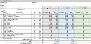 construction punch list template bid tabulation ss
