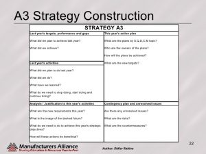 construction safety plan a thinking applied to policy deployment