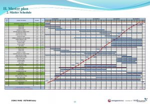 construction schedule template excel construction plan