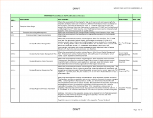 construction scope of work construction scope of work template