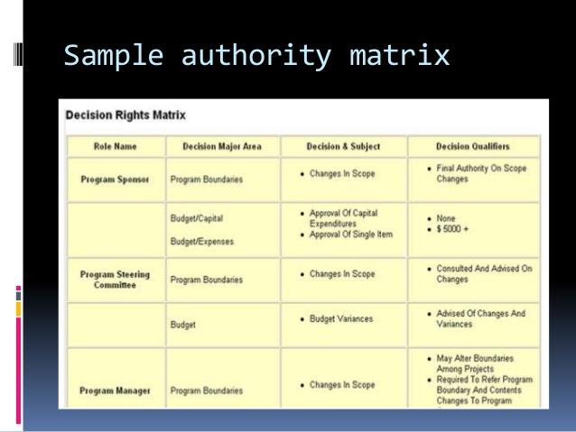 corporate resolution sample