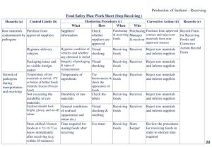 corrective action plan example food safety sushi