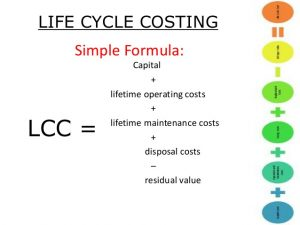 cost estimate template life cycle costing