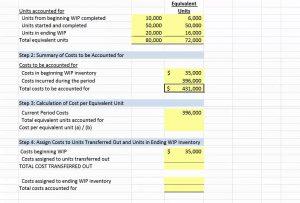 cost estimate template maxresdefault