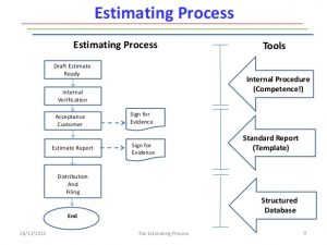 cost estimate template the estimating process