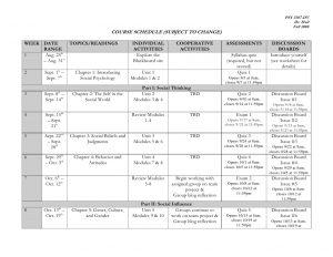 course syllabus template benchmark course syllabus sample naomis