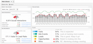 customer survey template dashboard email scheduling marketing example