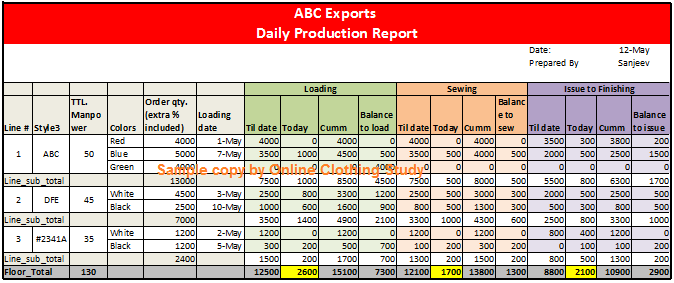 daily reports template