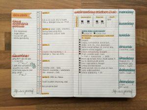 daily schedule planner bullet journal school hermione