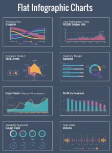 data analytics resume cover charts