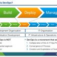 delivery order template vmworld best practices for application lifecycle management with vcloud automation center
