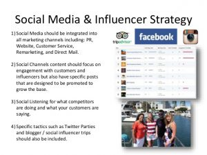 digital marketing strategy template digital and social content marketing proposal example for resort hotel