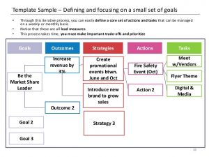 digital marketing strategy template strategy to execution tips to execute your strategy with excellence