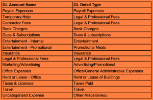 divorce settlement agreement template list of expenses indirect x