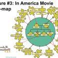 ecomap social work genogram eco map article in america movie eco map figure