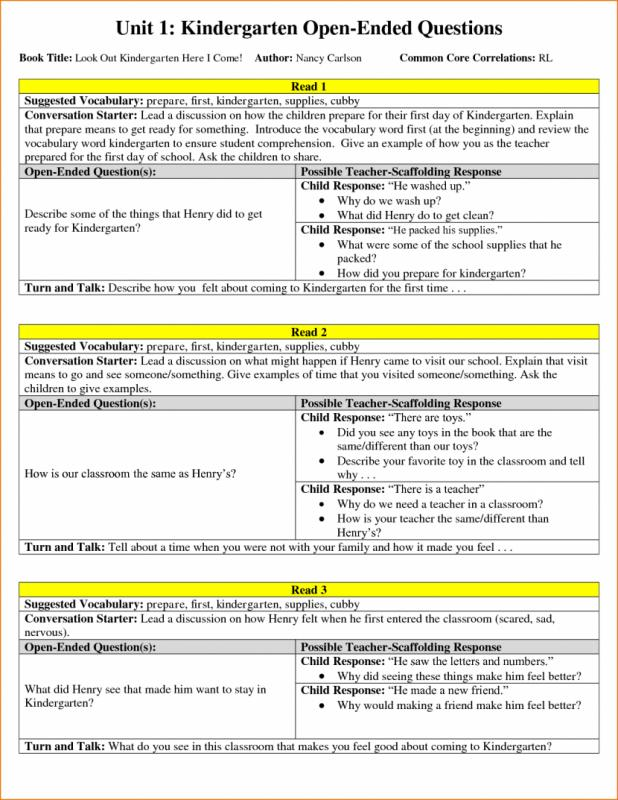 Editable Weekly Lesson Plan Template | Template Business