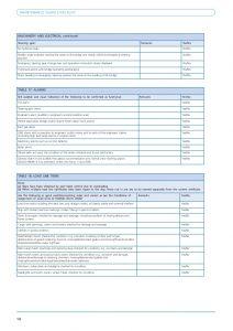 electrical inspection checklist maintenance guide checklistrev