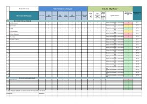 emergency contact form template iso significant aspects sheet