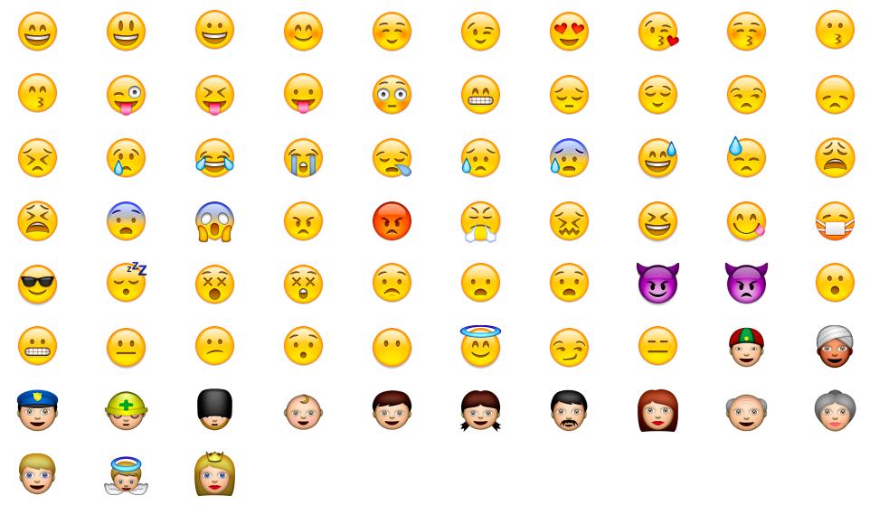 emoji faces text