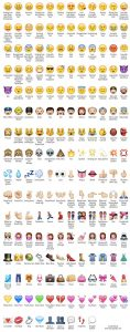 emoji sentences maker wp