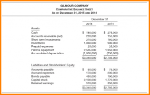 employee agreement template comparative balance sheet mediafafaad ce be e cbcfccfphpcvyvw