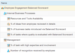 employee development plan employee engagement balanced scorecard