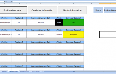 employee development plan template excel succession planning template potential grids
