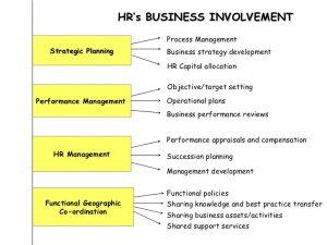 employee development plan templates hr presentation