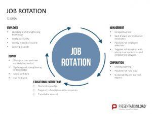 employee development plan templates knowledge management powerpoint templates