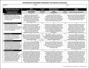 employee evaluation samples si performanceassessmentworksheet