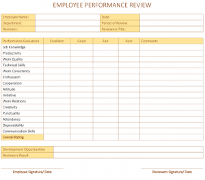 employee performance review template word employee performance review template rixlvhjn