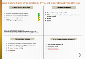employee performance review template word review table