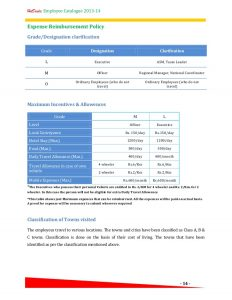 employee reimbursement form hr policy employee catalogue a template for your company