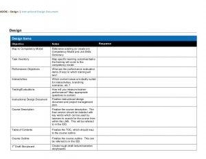 employee training plan template isd addie design document template