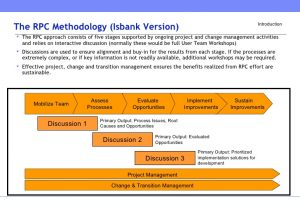 employee training plan template sanitized knowledge transfer deliverablerapid process change tutorial