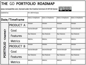 employee training plan template the go porfolio roadmap template