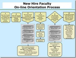 employee verification form graphic