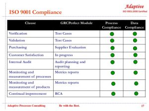 employee verification form grcperfect enterprise project governance risk and compliance management system