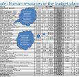 employment agreement sample budget planning for eu external actions