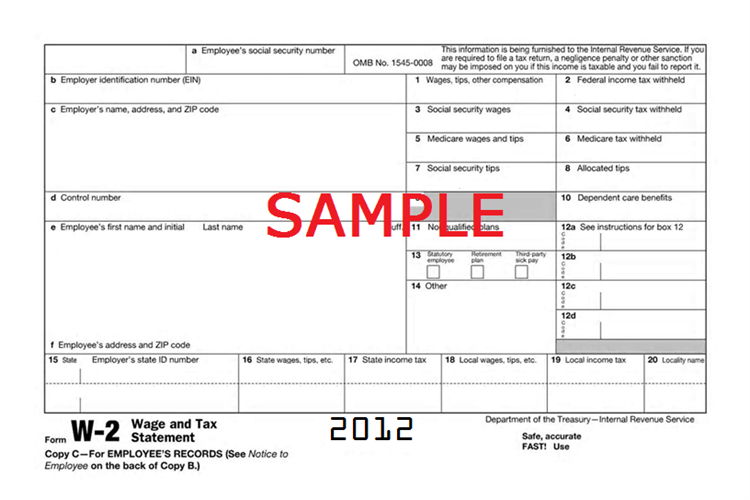 employment verification forms template