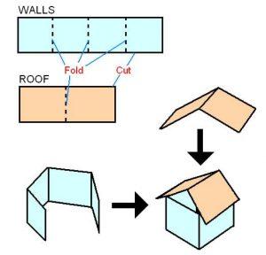engineering paper printable cub natdis lesson activity figure