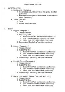 essay outline example essay outline template