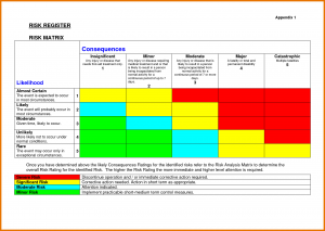 event itinerary template risk assessment template excel