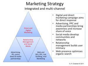 event marketing plan financial services asset management events marketing planning june