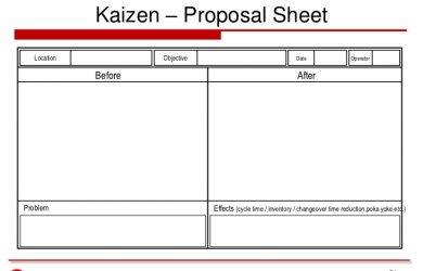 event planning worksheet kaizen forms checklists