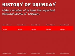 event timeline template uruguay template