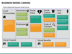 example business plans business canvas mc slide